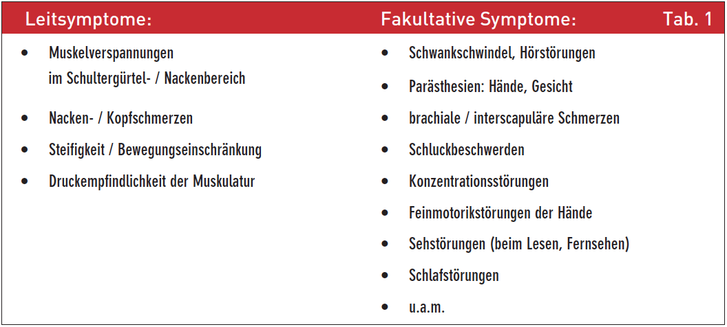 Tab. 1 Leitsymptome und fakultative Symptome nach komplexer HWS–Distorsion