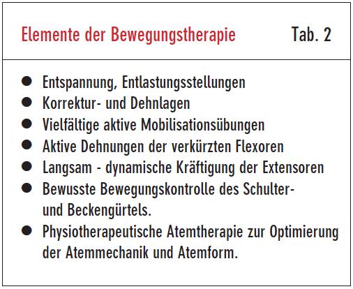 Tabelle Elemente der Bewegungstherapie