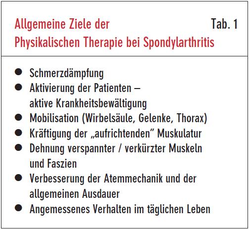 Tabelle Ziele der Physio-Therapie bei Spondylarthritis